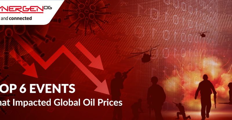 events that impact global oil prices